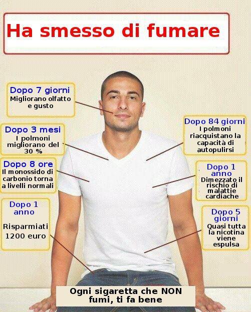 Perchè smettere di fumare: i benefici da conoscere