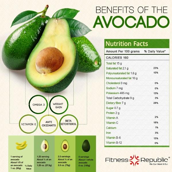 benefits-of-the-avacado_52563fd66875e
