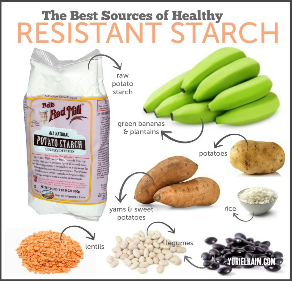 The-Best-Sources-of-Resistant-Starch